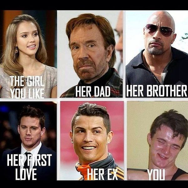 Funny Memes about Relationships